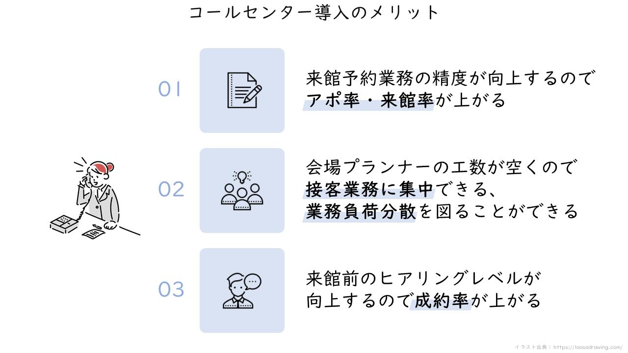 24_コールセンター導入のメリット