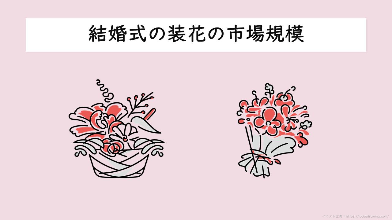 0054_結婚式の装花の市場規模