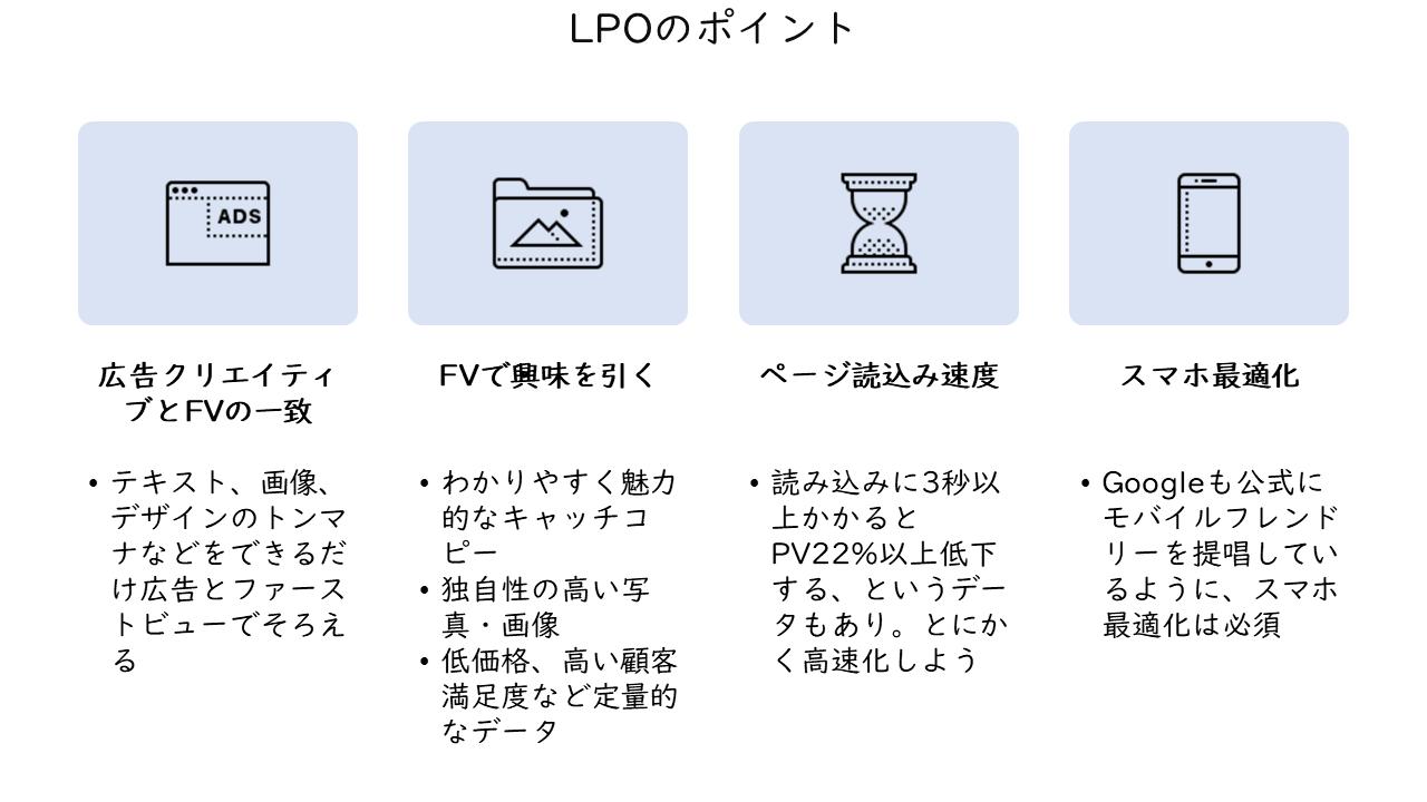 108_LPOのポイント