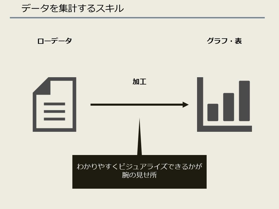 データを集計するスキル