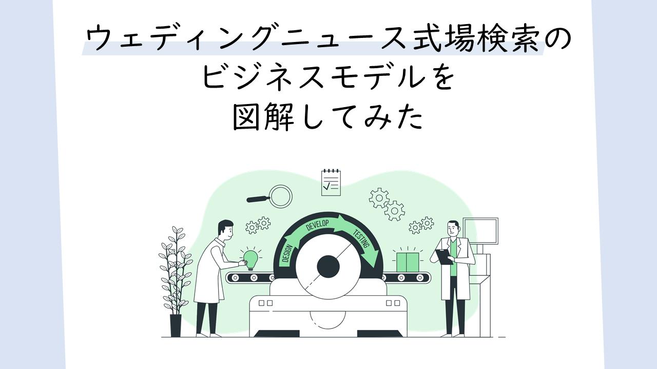 153_ウェディングニュース式場検索のビジネスモデル図解