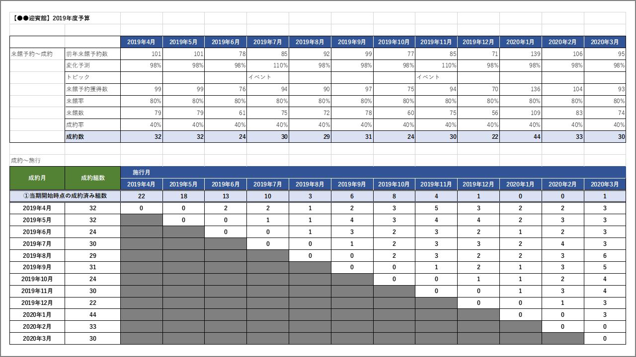 結婚式場予算テンプレートv1.0_sample
