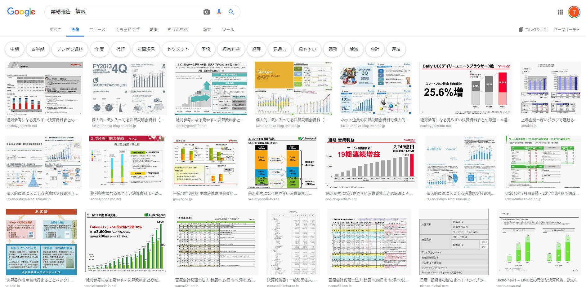 業績報告、資料の検索結果