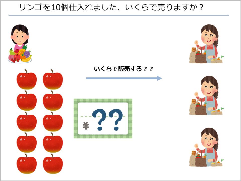 スライド2_リンゴ10個をいくらで売るか?