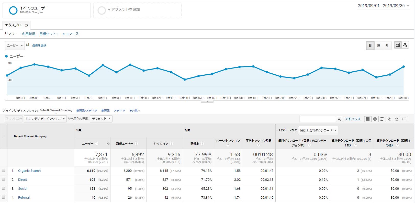 サイト集客数値概要_201909