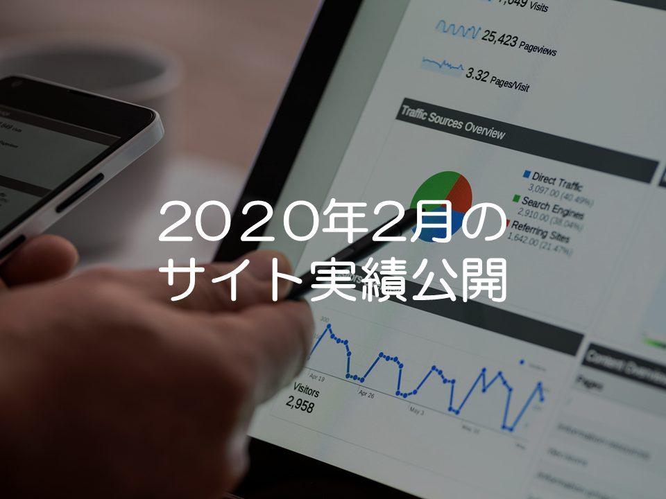 2020年2月のサイトパフォーマンス_サムネイル