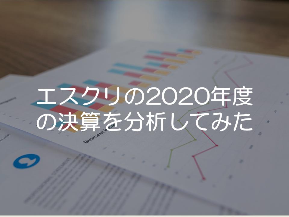 エスクリの2020年度の決算分析_サムネイル