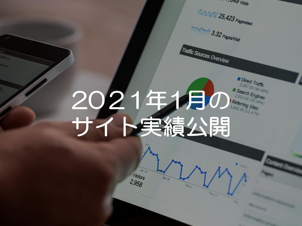 2021年1月のサイトパフォーマンス