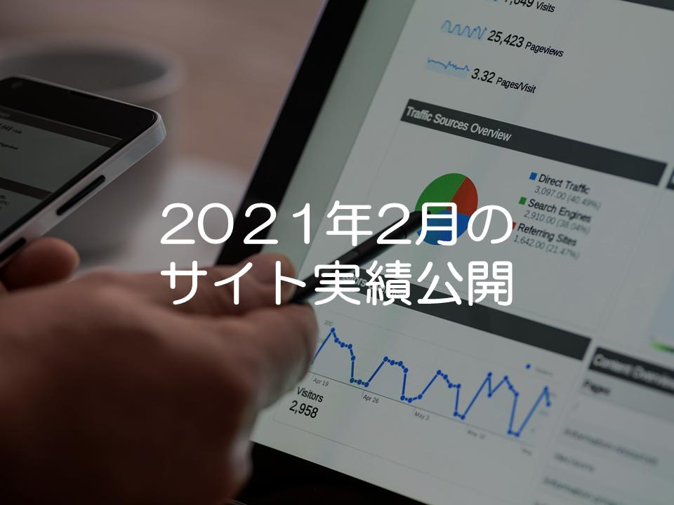 2021年2月のサイトパフォーマンス_サムネイル